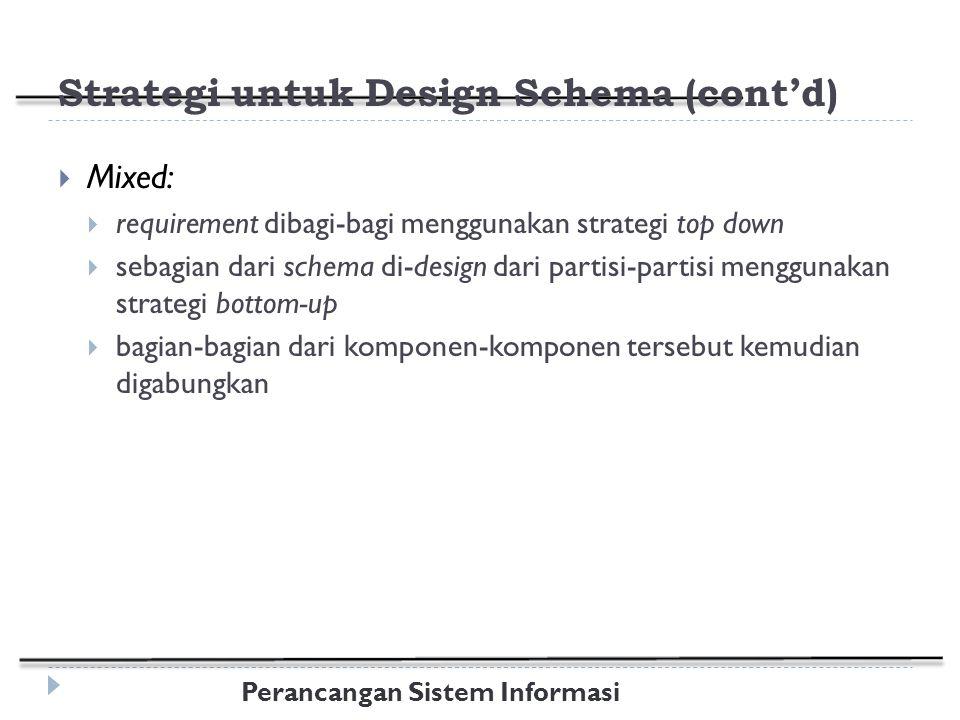 Perancangan Sistem Informasi Strategi untuk Design Schema (cont'd)  Mixed:  requirement dibagi-bagi menggunakan strategi top down  sebagian dari schema di-design dari partisi-partisi menggunakan strategi bottom-up  bagian-bagian dari komponen-komponen tersebut kemudian digabungkan