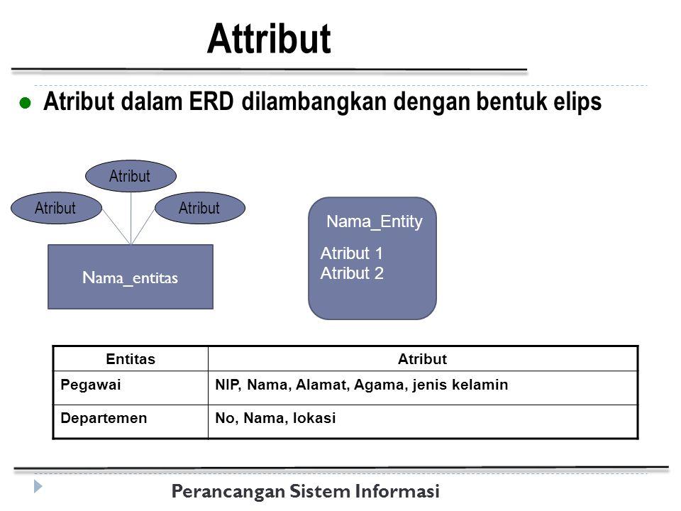Perancangan Sistem Informasi Attribut Atribut dalam ERD dilambangkan dengan bentuk elips Atribut EntitasAtribut PegawaiNIP, Nama, Alamat, Agama, jenis kelamin DepartemenNo, Nama, lokasi Nama_entitas Atribut Nama_Entity Atribut 1 Atribut 2