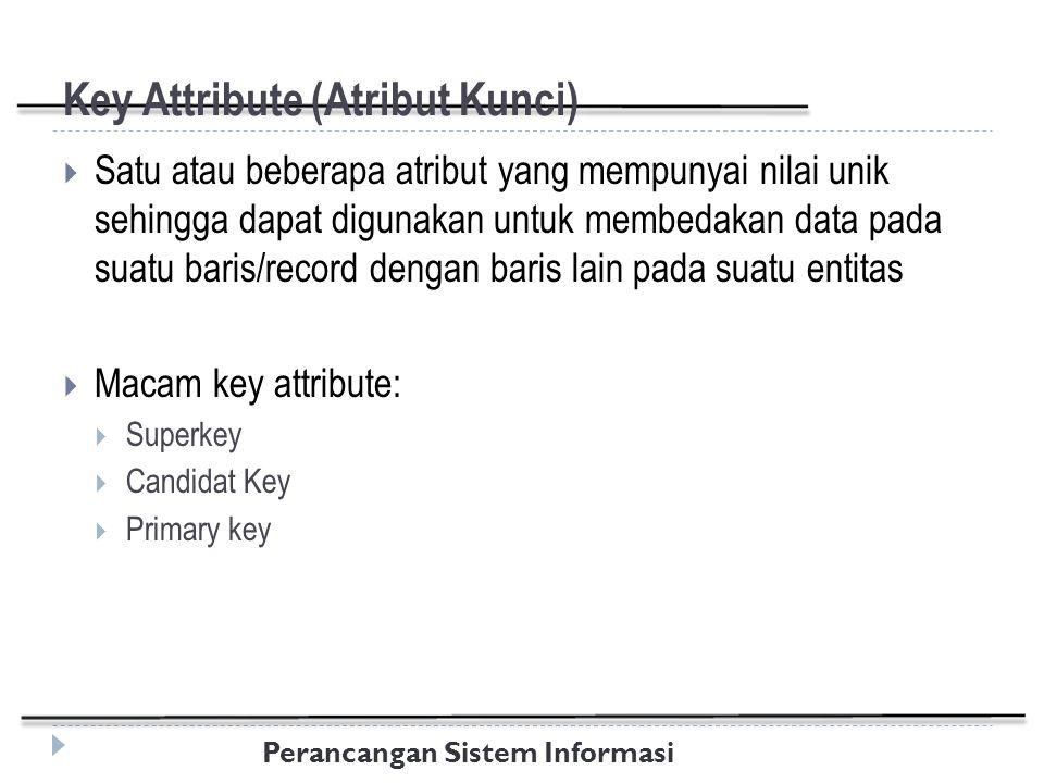 Perancangan Sistem Informasi Key Attribute (Atribut Kunci)  Satu atau beberapa atribut yang mempunyai nilai unik sehingga dapat digunakan untuk membedakan data pada suatu baris/record dengan baris lain pada suatu entitas  Macam key attribute:  Superkey  Candidat Key  Primary key
