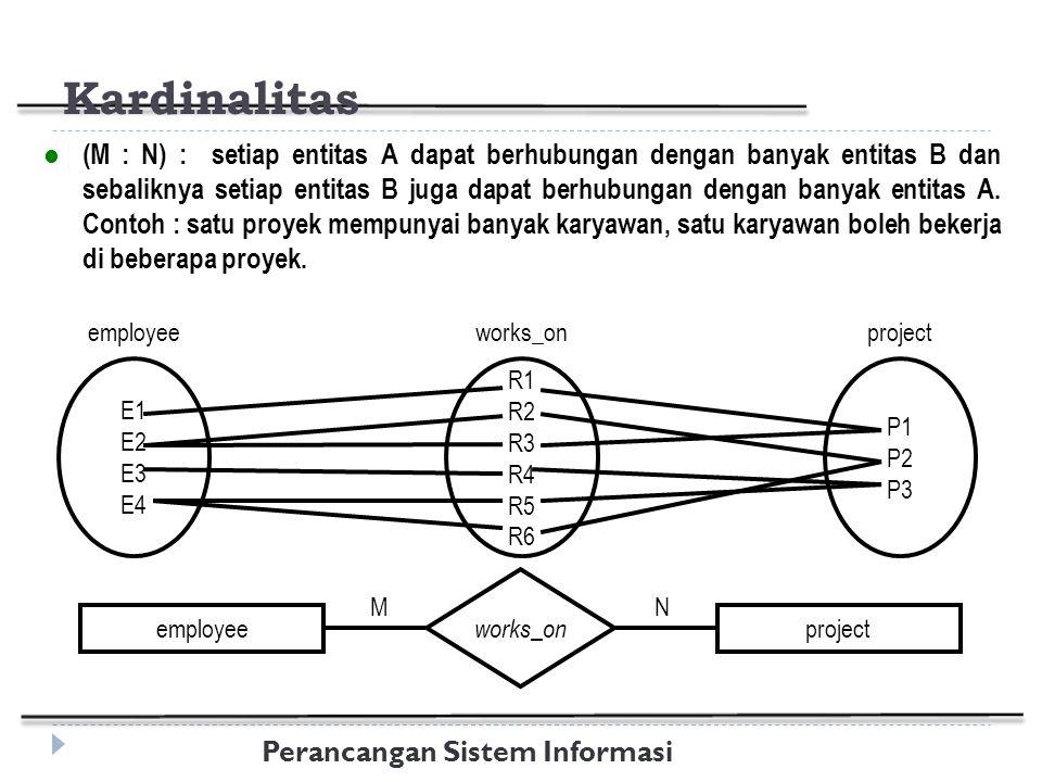 Perancangan Sistem Informasi Kardinalitas (M : N) : setiap entitas A dapat berhubungan dengan banyak entitas B dan sebaliknya setiap entitas B juga dapat berhubungan dengan banyak entitas A.