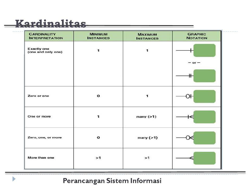 Perancangan Sistem Informasi Kardinalitas
