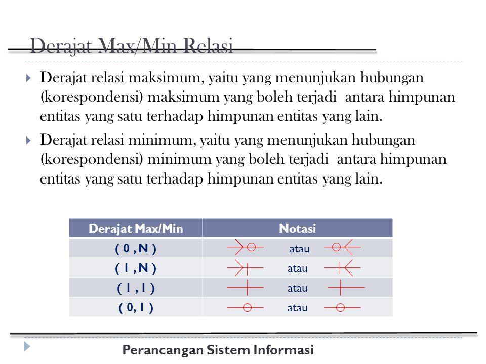 Perancangan Sistem Informasi Derajat Max/Min Relasi  Derajat relasi maksimum, yaitu yang menunjukan hubungan (korespondensi) maksimum yang boleh terjadi antara himpunan entitas yang satu terhadap himpunan entitas yang lain.