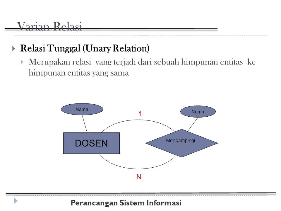 Varian Relasi  Relasi Tunggal (Unary Relation)  Merupakan relasi yang terjadi dari sebuah himpunan entitas ke himpunan entitas yang sama DOSEN Mendampingi 1 N Nama