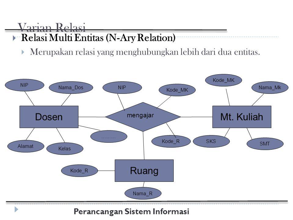 Perancangan Sistem Informasi Varian Relasi  Relasi Multi Entitas (N-Ary Relation)  Merupakan relasi yang menghubungkan lebih dari dua entitas.