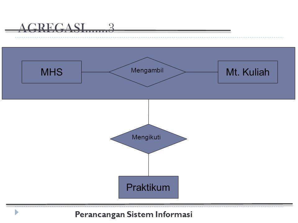 Perancangan Sistem Informasi AGREGASI…….3 MHS Mengambil Mt. Kuliah Praktikum Mengikuti
