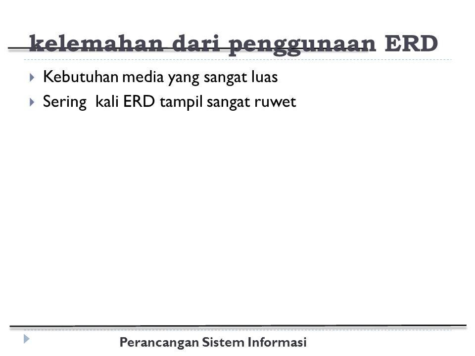 Perancangan Sistem Informasi kelemahan dari penggunaan ERD  Kebutuhan media yang sangat luas  Sering kali ERD tampil sangat ruwet