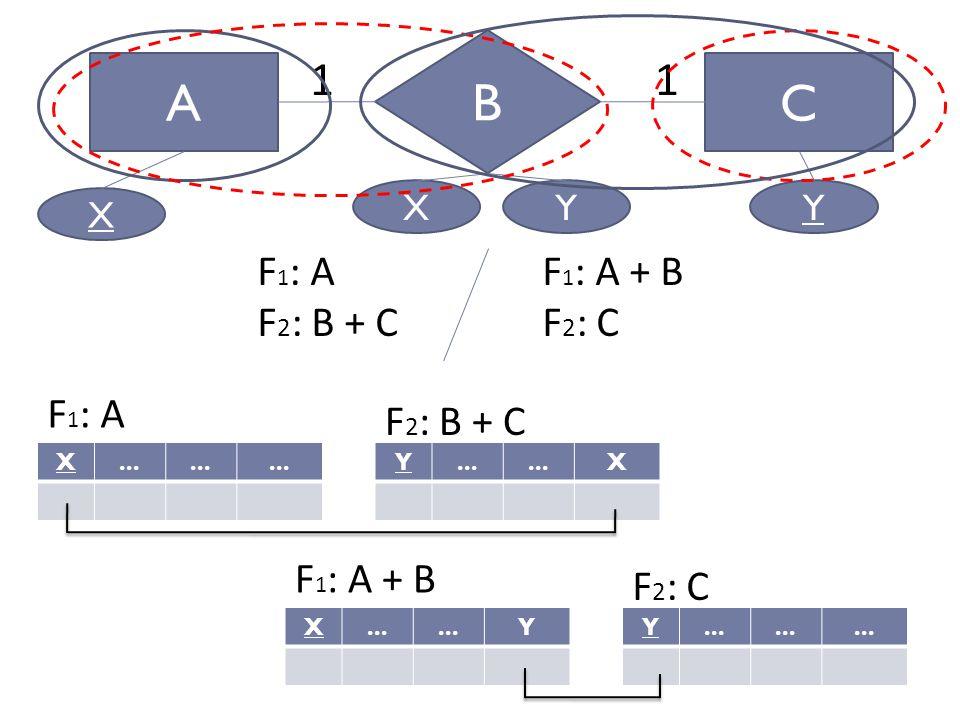 Perancangan Sistem Informasi AC B 11 X...