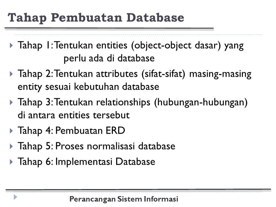 Perancangan Sistem Informasi Tahap Pembuatan Database  Tahap 1: Tentukan entities (object-object dasar) yang perlu ada di database  Tahap 2: Tentukan attributes (sifat-sifat) masing-masing entity sesuai kebutuhan database  Tahap 3: Tentukan relationships (hubungan-hubungan) di antara entities tersebut  Tahap 4: Pembuatan ERD  Tahap 5: Proses normalisasi database  Tahap 6: Implementasi Database