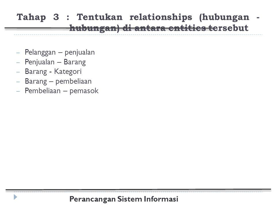 Perancangan Sistem Informasi Tahap 3 : Tentukan relationships (hubungan - hubungan) di antara entities tersebut – Pelanggan – penjualan – Penjualan – Barang – Barang - Kategori – Barang – pembeliaan – Pembeliaan – pemasok