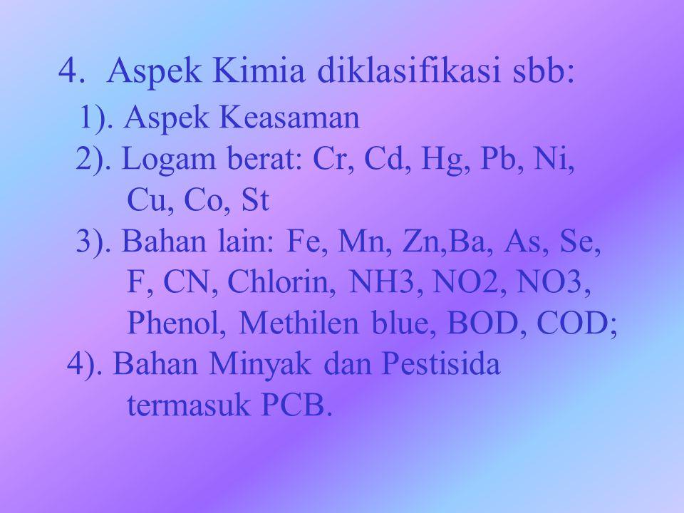 4.Aspek Kimia diklasifikasi sbb: 1). Aspek Keasaman 2).