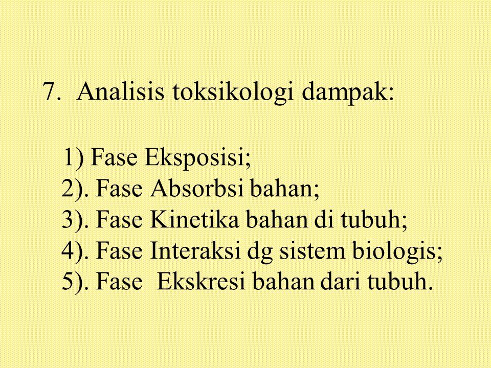 7.Analisis toksikologi dampak: 1) Fase Eksposisi; 2).