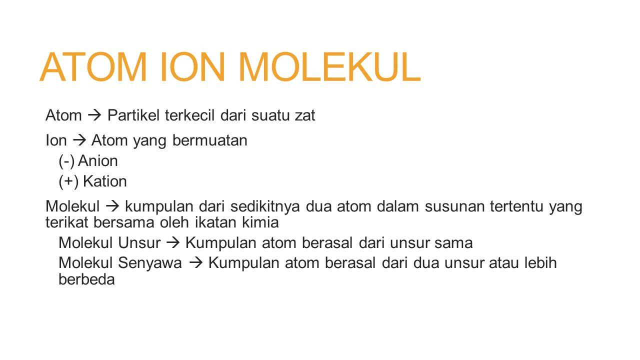 ATOM ION MOLEKUL Atom  Partikel terkecil dari suatu zat Ion  Atom yang bermuatan (-) Anion (+) Kation Molekul  kumpulan dari sedikitnya dua atom da