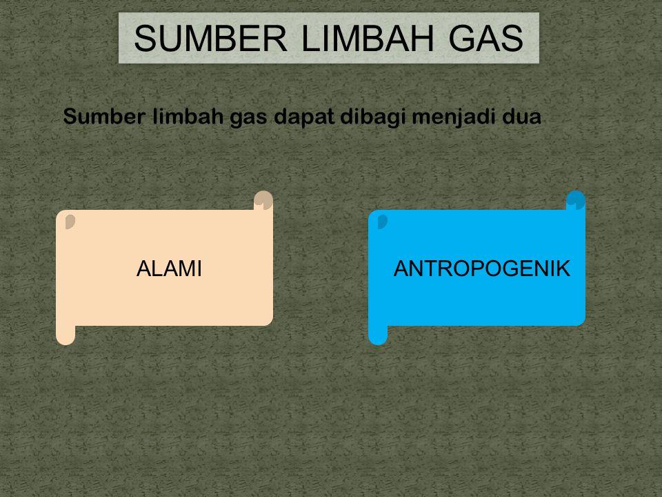 Sumber limbah gas dapat dibagi menjadi dua ALAMIANTROPOGENIK SUMBER LIMBAH GAS