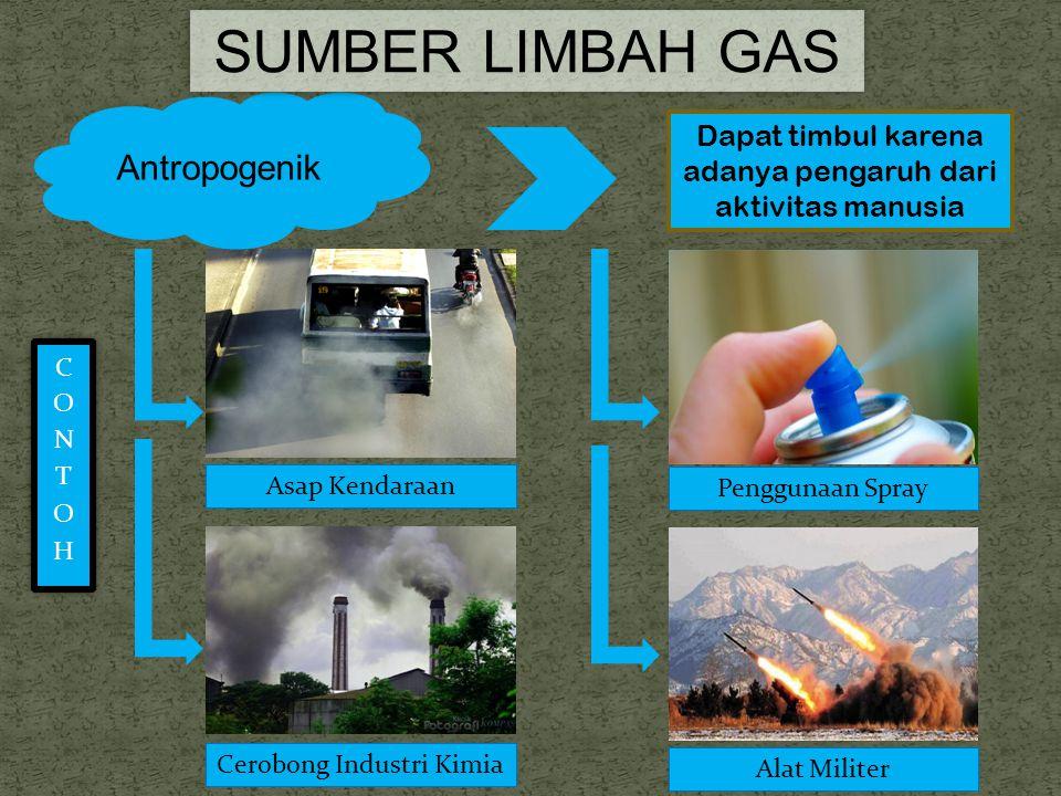 Dapat timbul karena adanya pengaruh dari aktivitas manusia Antropogenik Cerobong Industri Kimia Asap Kendaraan Penggunaan Spray Alat Militer SUMBER LIMBAH GAS