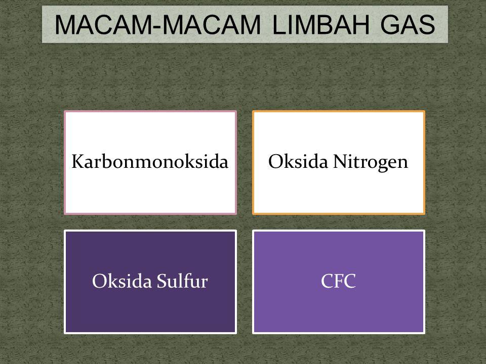 KarbonmonoksidaOksida Nitrogen Oksida SulfurCFC MACAM-MACAM LIMBAH GAS