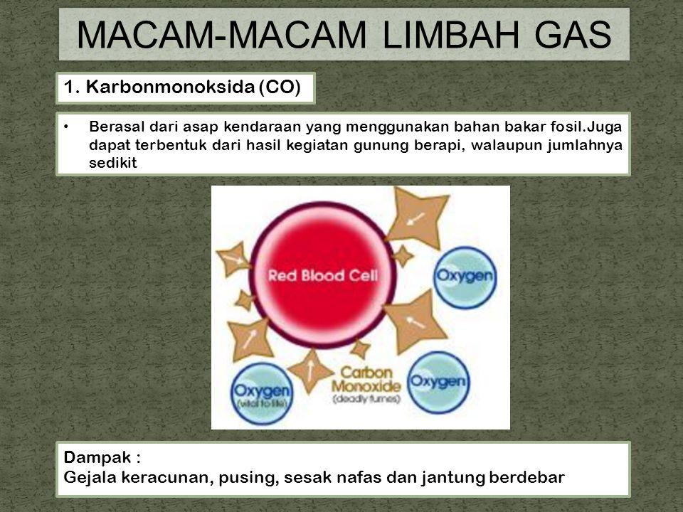 1. Karbonmonoksida (CO) Berasal dari asap kendaraan yang menggunakan bahan bakar fosil.Juga dapat terbentuk dari hasil kegiatan gunung berapi, walaupu