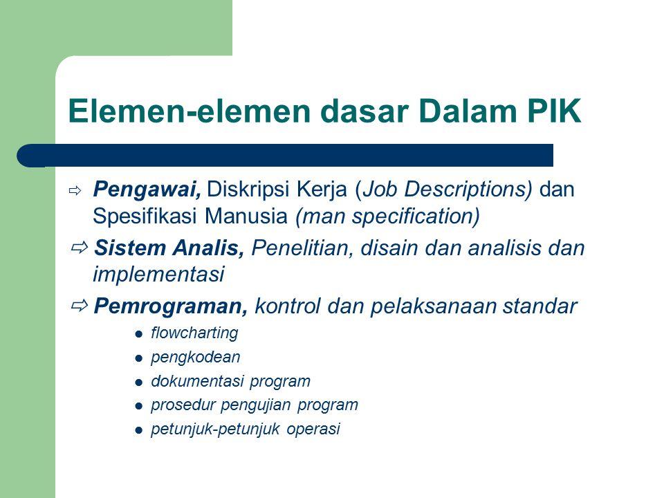 Elemen-elemen dasar Dalam PIK  Pengawai, Diskripsi Kerja (Job Descriptions) dan Spesifikasi Manusia (man specification)  Sistem Analis, Penelitian,