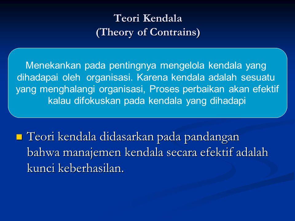 Teori Kendala (Theory of Contrains) Teori kendala didasarkan pada pandangan bahwa manajemen kendala secara efektif adalah kunci keberhasilan. Teori ke