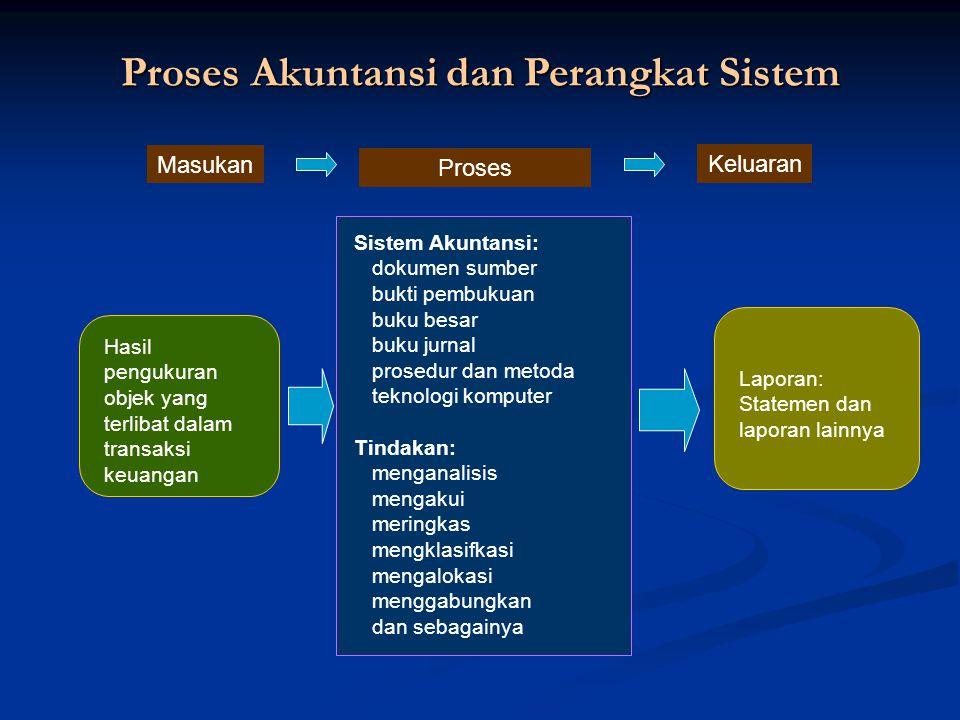 Proses Akuntansi dan Perangkat Sistem Masukan Proses Keluaran Hasil pengukuran objek yang terlibat dalam transaksi keuangan Laporan: Statemen dan lapo