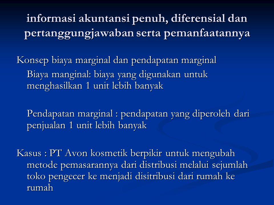 Konsep biaya marginal dan pendapatan marginal Biaya manginal: biaya yang digunakan untuk menghasilkan 1 unit lebih banyak Pendapatan marginal : pendap