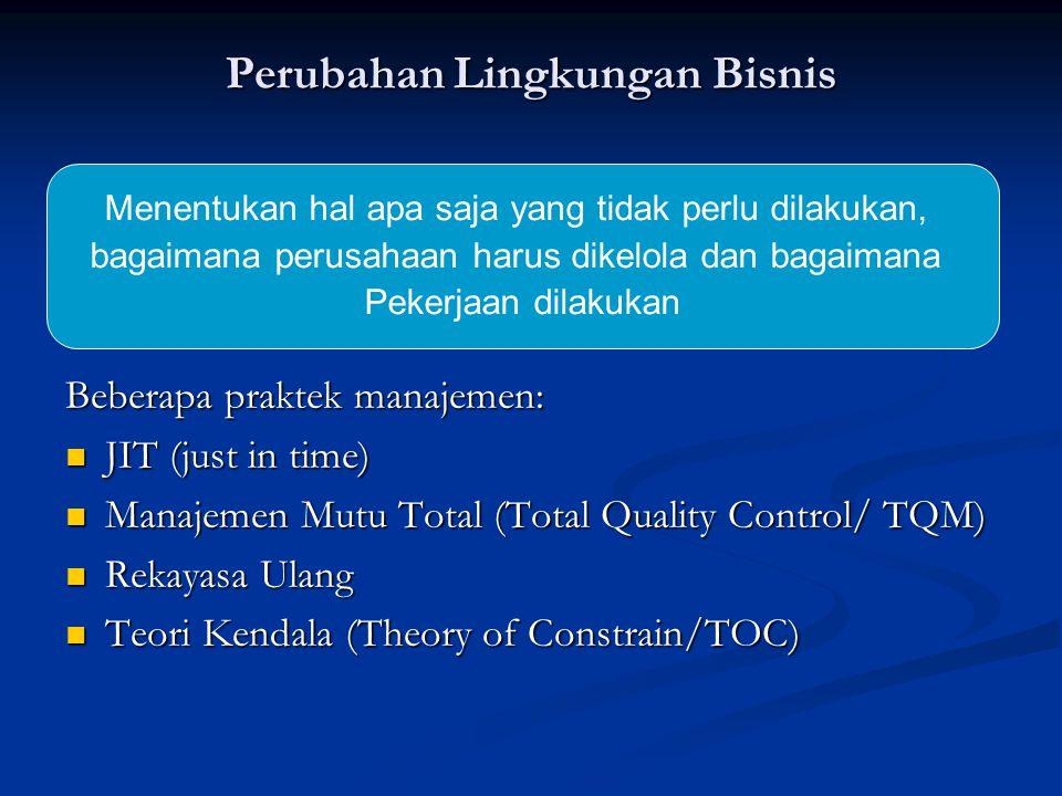 Perubahan Lingkungan Bisnis Beberapa praktek manajemen: JIT (just in time) JIT (just in time) Manajemen Mutu Total (Total Quality Control/ TQM) Manaje