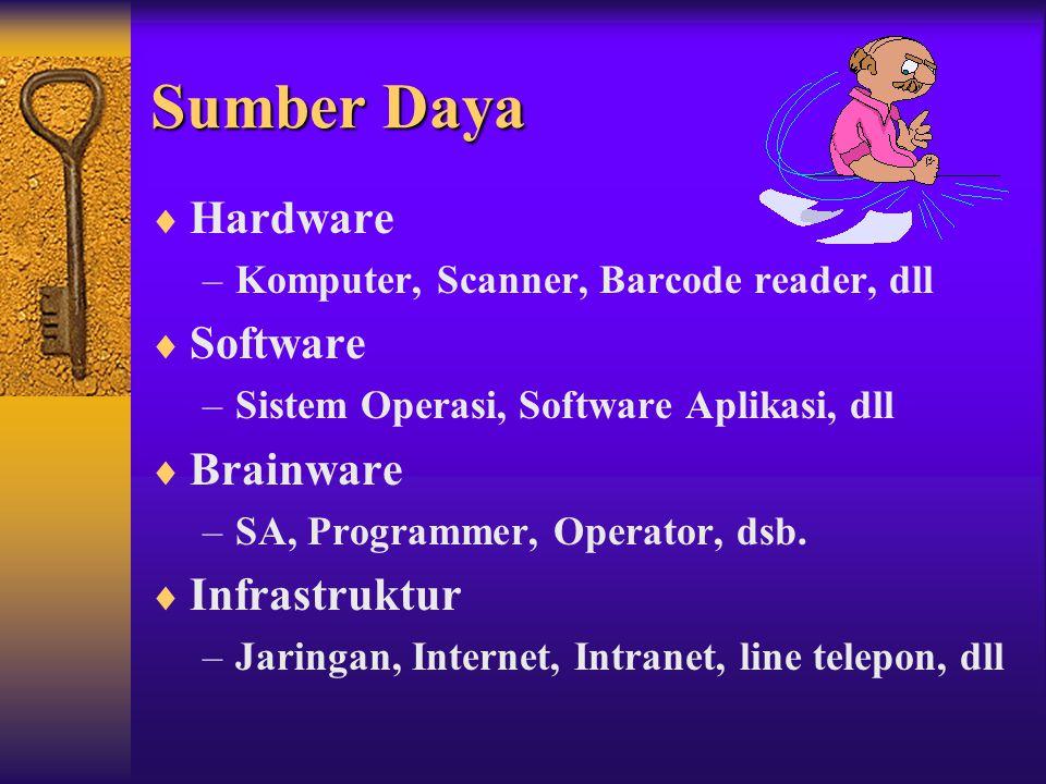 Sumber Daya  Hardware –Komputer, Scanner, Barcode reader, dll  Software –Sistem Operasi, Software Aplikasi, dll  Brainware –SA, Programmer, Operator, dsb.