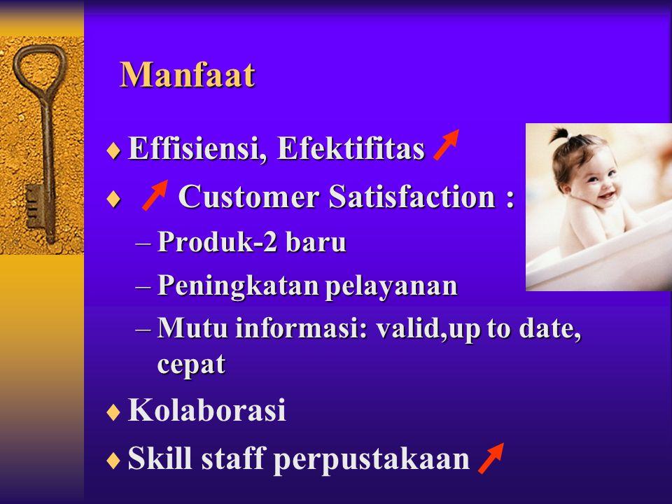 Manfaat  Effisiensi, Efektifitas  Customer Satisfaction : –Produk-2 baru –Peningkatan pelayanan –Mutu informasi: valid,up to date, cepat  Kolaboras