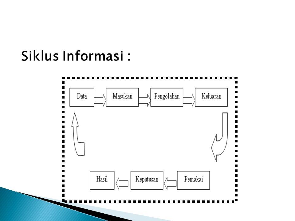 Siklus Informasi :