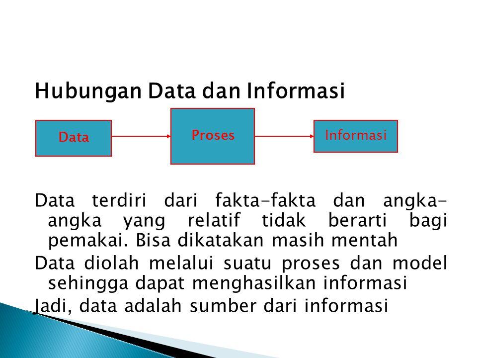 Hubungan Data dan Informasi Data terdiri dari fakta-fakta dan angka- angka yang relatif tidak berarti bagi pemakai. Bisa dikatakan masih mentah Data d