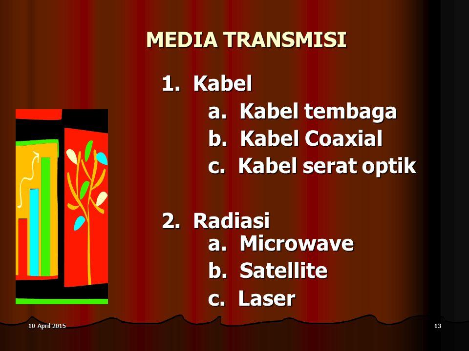 10 April 201510 April 201510 April 201513 MEDIA TRANSMISI 1. Kabel a. Kabel tembaga b. Kabel Coaxial c. Kabel serat optik 2. Radiasi a. Microwave b. S