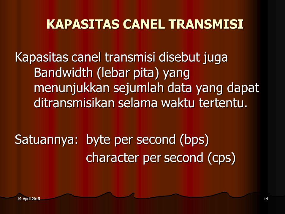 10 April 201510 April 201510 April 201514 KAPASITAS CANEL TRANSMISI Kapasitas canel transmisi disebut juga Bandwidth (lebar pita) yang menunjukkan sej