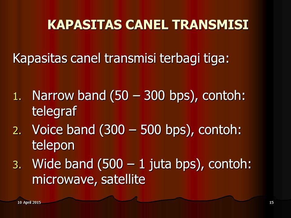 10 April 201510 April 201510 April 201515 KAPASITAS CANEL TRANSMISI Kapasitas canel transmisi terbagi tiga: 1. Narrow band (50 – 300 bps), contoh: tel