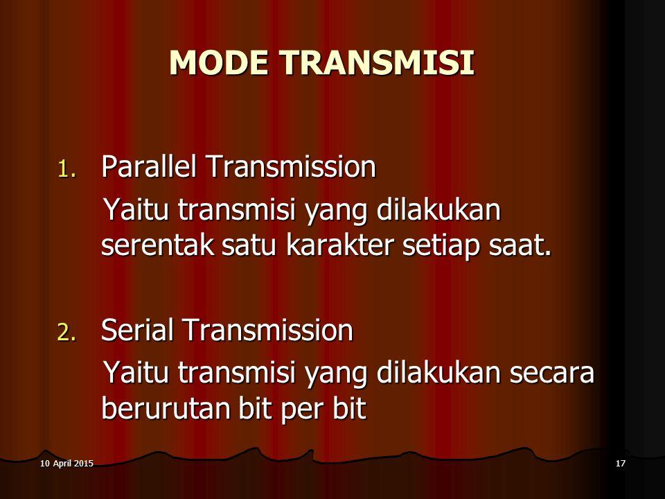10 April 201510 April 201510 April 201517 MODE TRANSMISI 1. Parallel Transmission Yaitu transmisi yang dilakukan serentak satu karakter setiap saat. Y