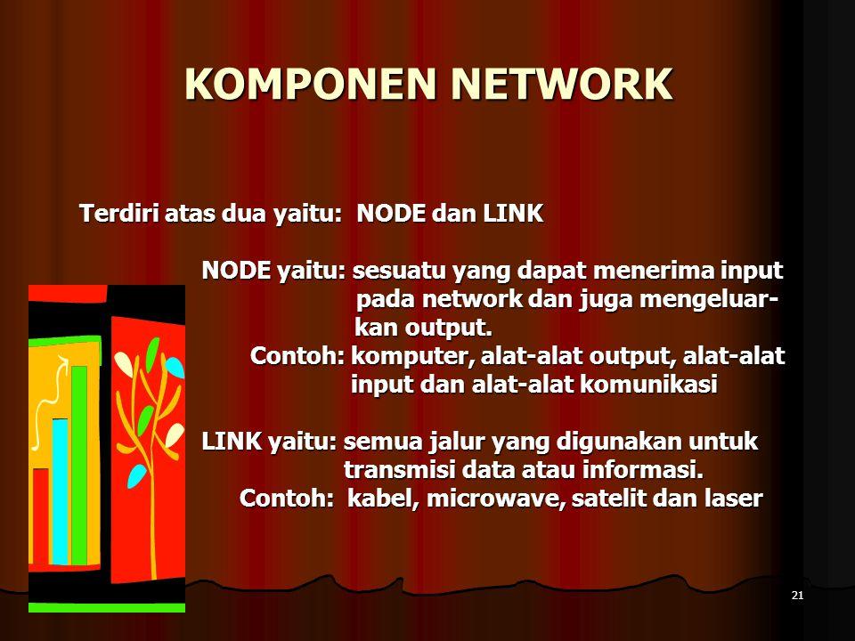 10 April 201510 April 201510 April 201521 KOMPONEN NETWORK Terdiri atas dua yaitu: NODE dan LINK Terdiri atas dua yaitu: NODE dan LINK NODE yaitu: ses