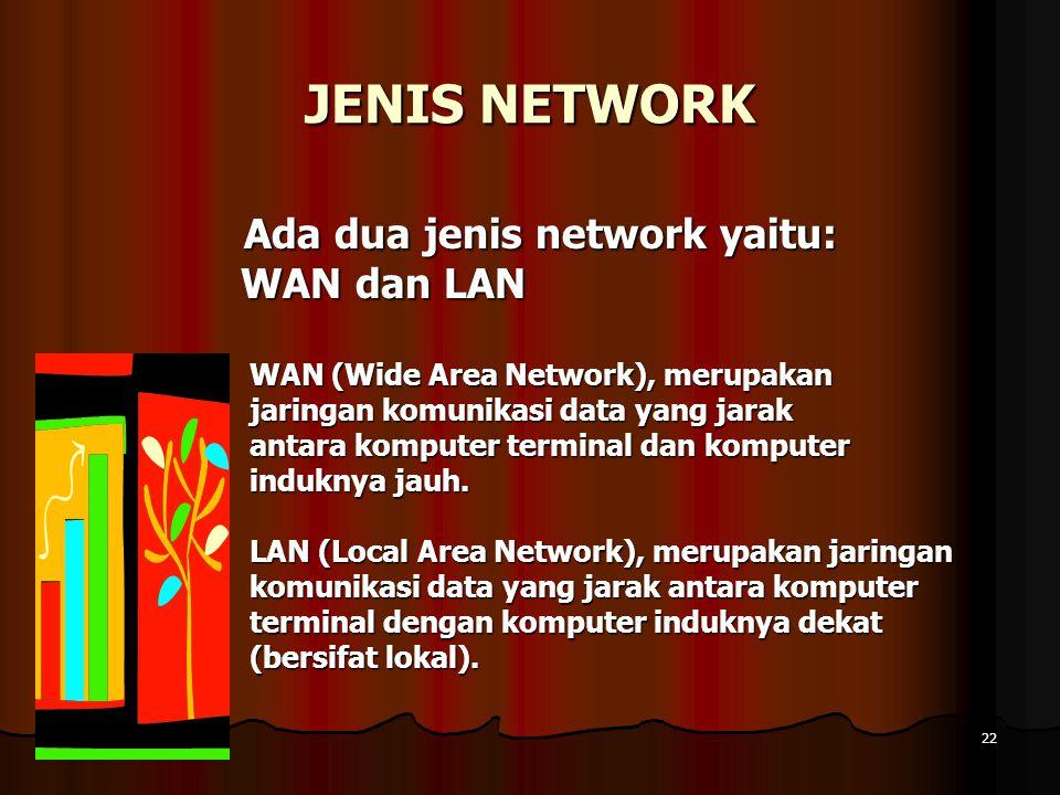 10 April 201510 April 201510 April 201522 JENIS NETWORK Ada dua jenis network yaitu: Ada dua jenis network yaitu: WAN dan LAN WAN dan LAN WAN (Wide Ar