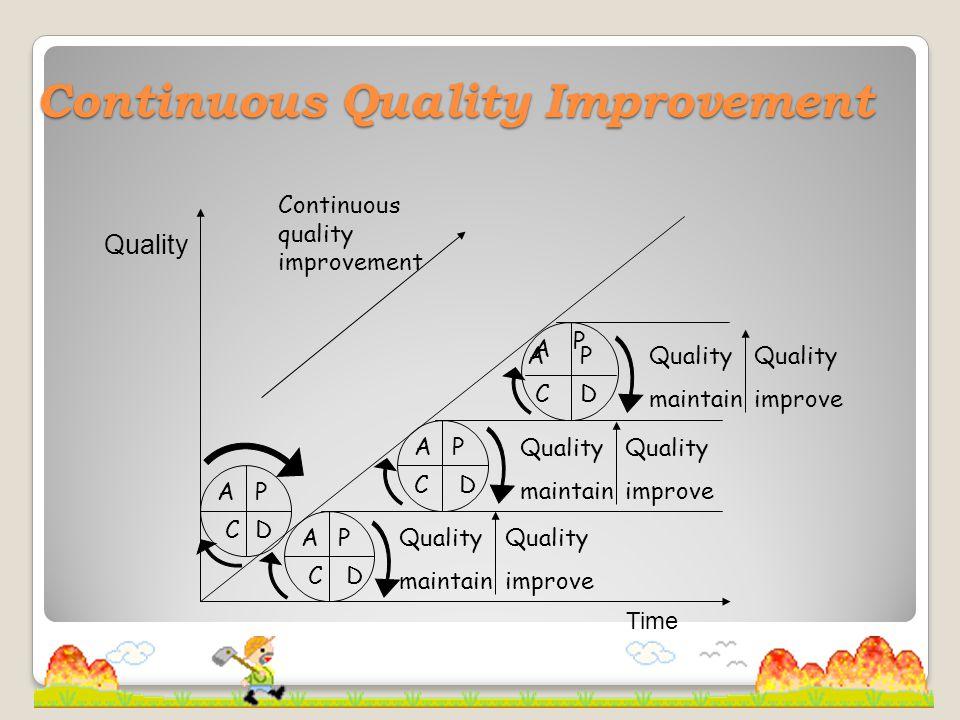 Continuous Quality Improvement 11 Time Continuous quality improvement AP CD AP CD AP CD A P CD AP Quality maintain Quality improve Quality maintain Qu
