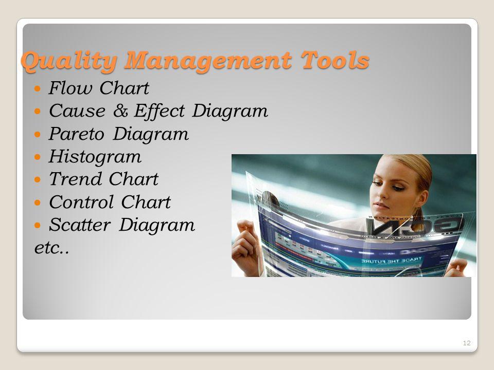 Quality Management Tools Flow Chart Cause & Effect Diagram Pareto Diagram Histogram Trend Chart Control Chart Scatter Diagram etc.. 12