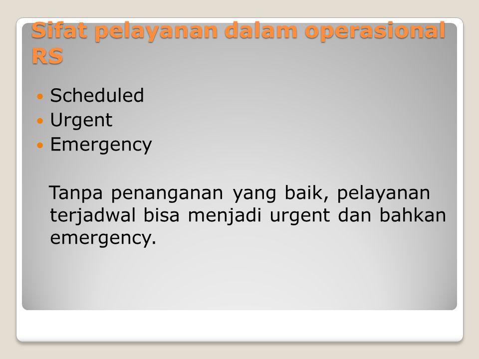 Sifat pelayanan dalam operasional RS Scheduled Urgent Emergency Tanpa penanganan yang baik, pelayanan terjadwal bisa menjadi urgent dan bahkan emergen