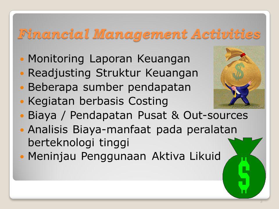 Financial Management Activities Monitoring Laporan Keuangan Readjusting Struktur Keuangan Beberapa sumber pendapatan Kegiatan berbasis Costing Biaya /