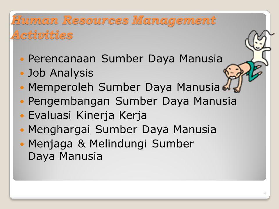 Human Resources Management Activities Perencanaan Sumber Daya Manusia Job Analysis Memperoleh Sumber Daya Manusia Pengembangan Sumber Daya Manusia Eva