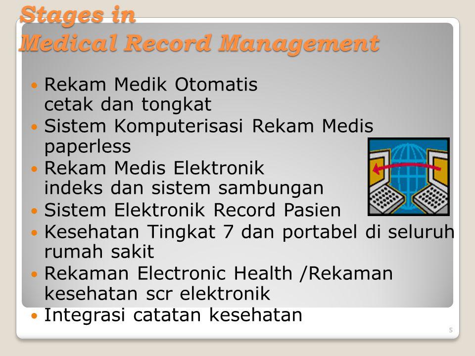 Stages in Medical Record Management Rekam Medik Otomatis cetak dan tongkat Sistem Komputerisasi Rekam Medis paperless Rekam Medis Elektronik indeks da