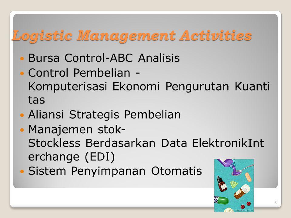 Logistic Management Activities Bursa Control-ABC Analisis Control Pembelian - Komputerisasi Ekonomi Pengurutan Kuanti tas Aliansi Strategis Pembelian