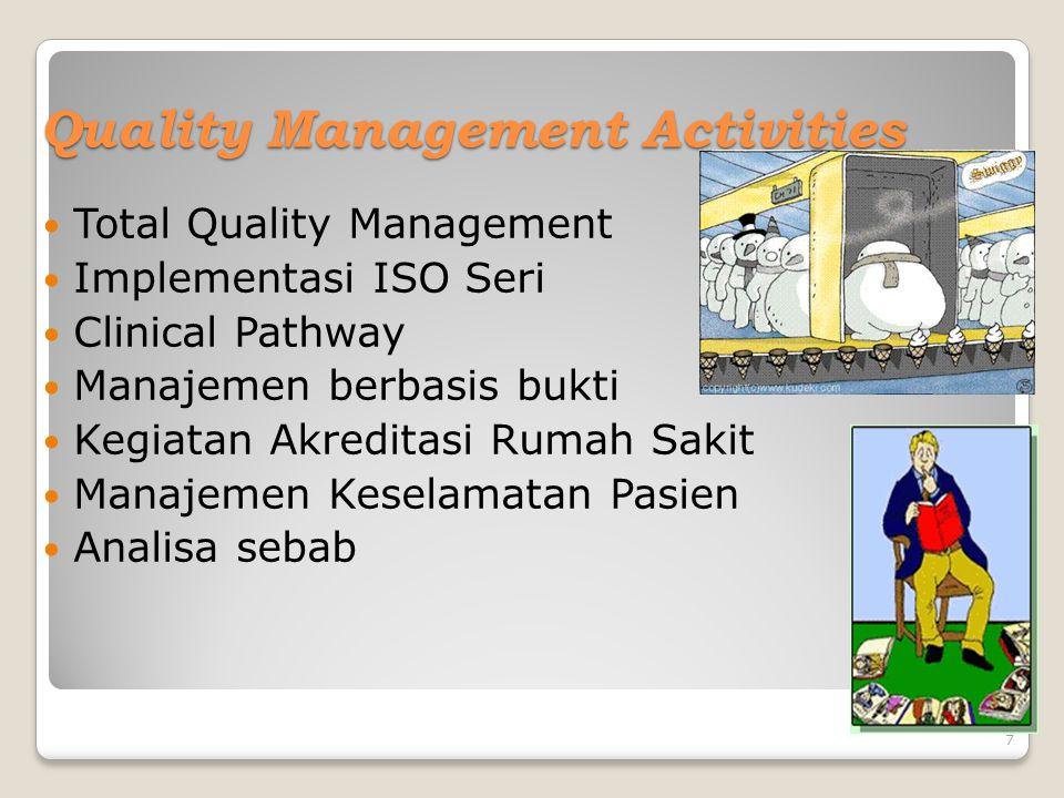 Quality Management Activities Total Quality Management Implementasi ISO Seri Clinical Pathway Manajemen berbasis bukti Kegiatan Akreditasi Rumah Sakit