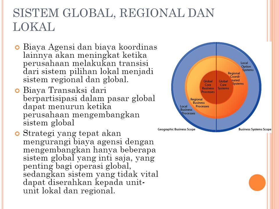 SISTEM GLOBAL, REGIONAL DAN LOKAL Biaya Agensi dan biaya koordinasi lainnya akan meningkat ketika perusahaan melakukan transisi dari sistem pilihan lo