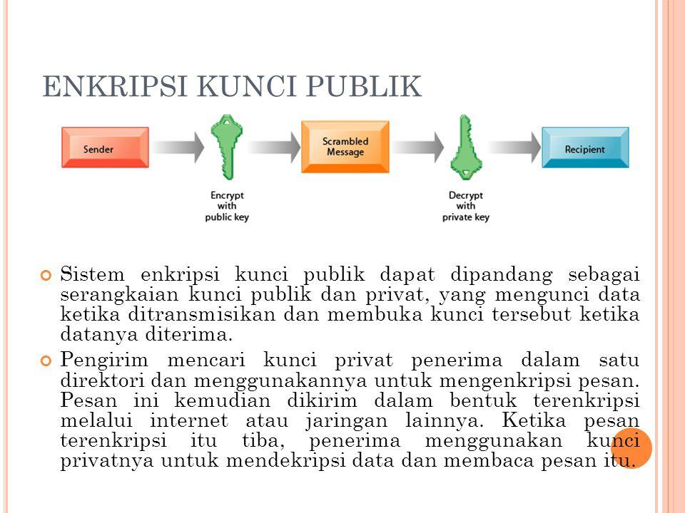 ENKRIPSI KUNCI PUBLIK Sistem enkripsi kunci publik dapat dipandang sebagai serangkaian kunci publik dan privat, yang mengunci data ketika ditransmisik