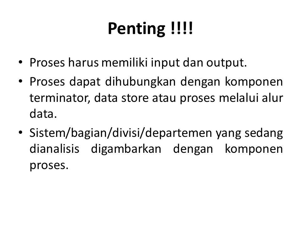 Penting !!!! Proses harus memiliki input dan output. Proses dapat dihubungkan dengan komponen terminator, data store atau proses melalui alur data. Si