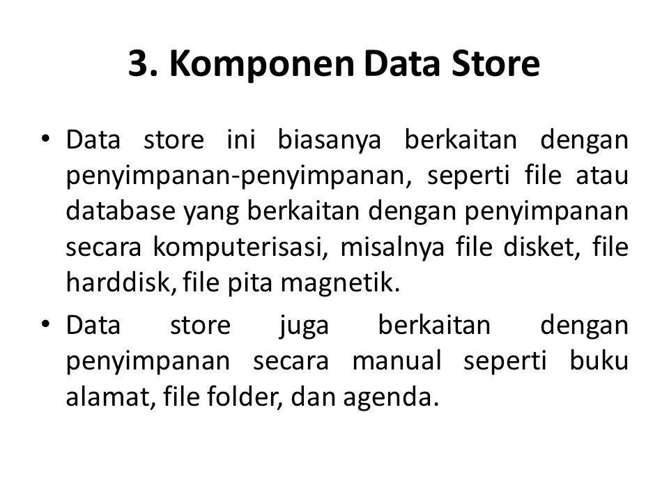 3. Komponen Data Store Data store ini biasanya berkaitan dengan penyimpanan-penyimpanan, seperti file atau database yang berkaitan dengan penyimpanan