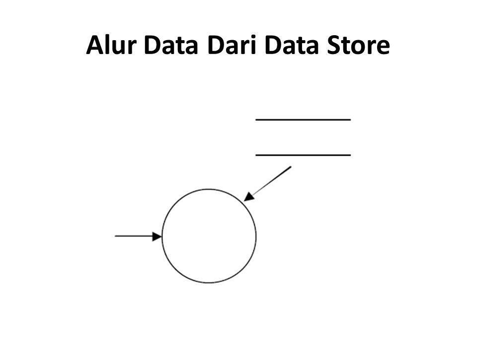 Alur Data Dari Data Store