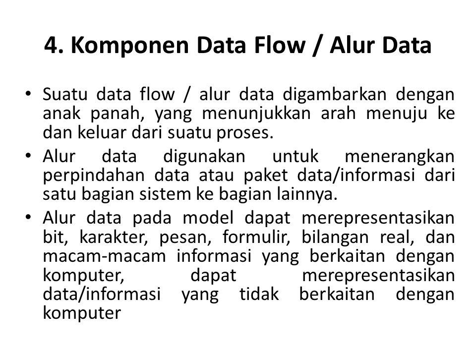 4. Komponen Data Flow / Alur Data Suatu data flow / alur data digambarkan dengan anak panah, yang menunjukkan arah menuju ke dan keluar dari suatu pro