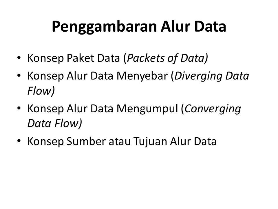 Penggambaran Alur Data Konsep Paket Data (Packets of Data) Konsep Alur Data Menyebar (Diverging Data Flow) Konsep Alur Data Mengumpul (Converging Data